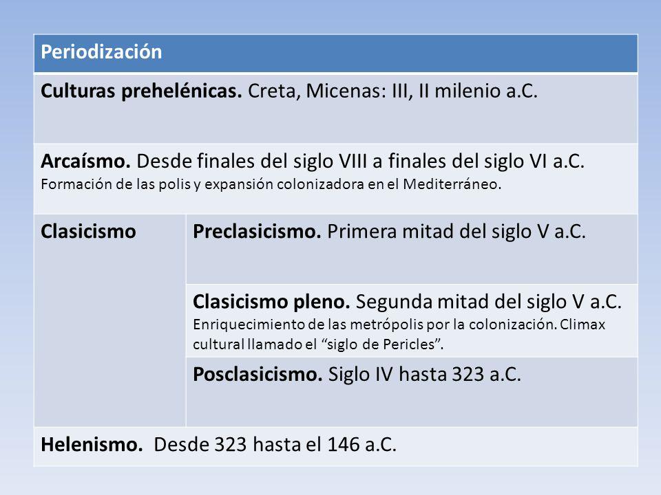 Culturas prehelénicas. Creta, Micenas: III, II milenio a.C.