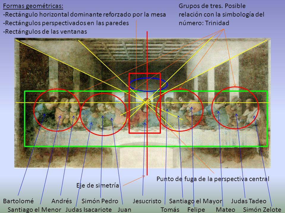 Formas geométricas: -Rectángulo horizontal dominante reforzado por la mesa. -Rectángulos perspectivados en las paredes.
