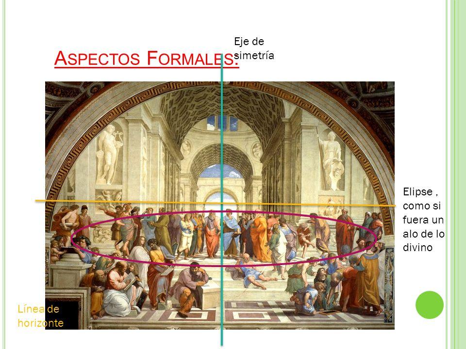 Aspectos Formales: Eje de simetría