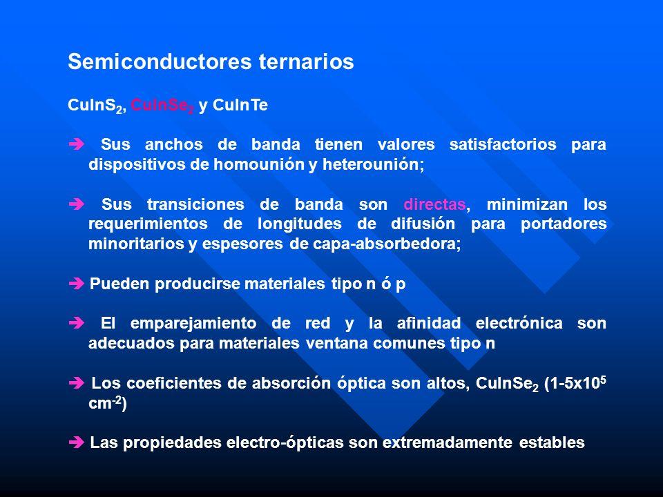Semiconductores ternarios