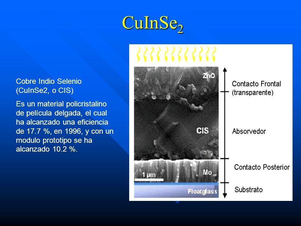 CuInSe2 Cobre Indio Selenio (CuInSe2, o CIS)
