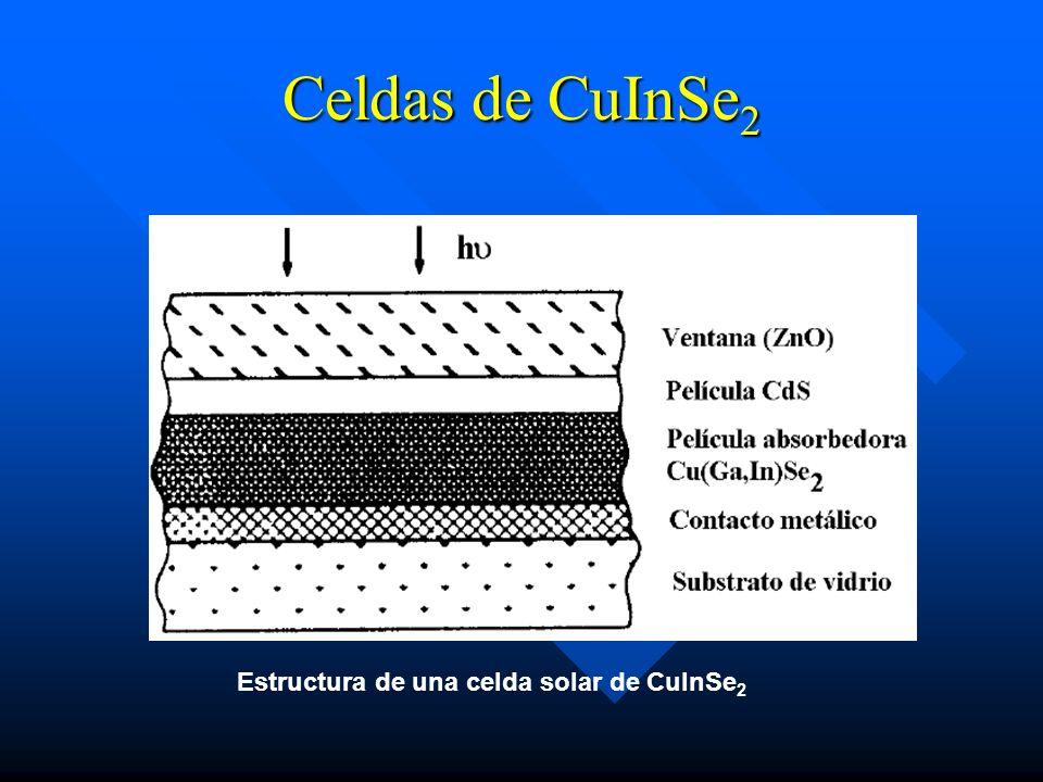 Celdas de CuInSe2 Estructura de una celda solar de CuInSe2