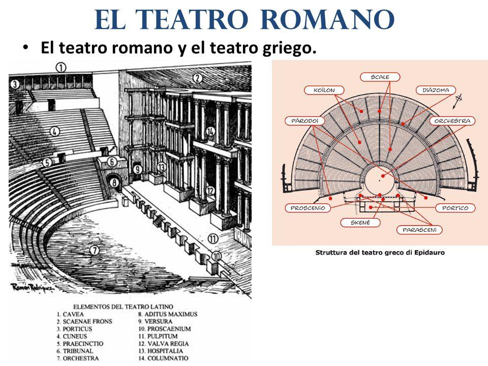 el teatro romano El teatro romano y el teatro griego.