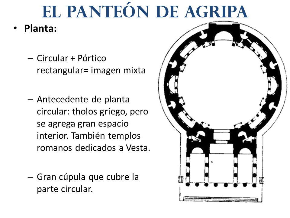 El panteón de agripa Planta: