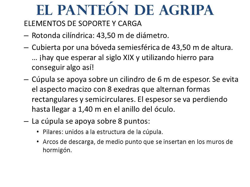 El panteón de agripa ELEMENTOS DE SOPORTE Y CARGA