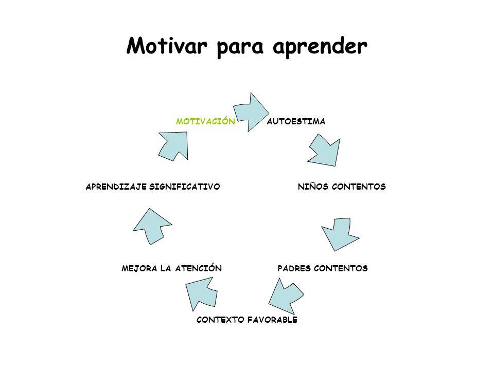 Motivar para aprender