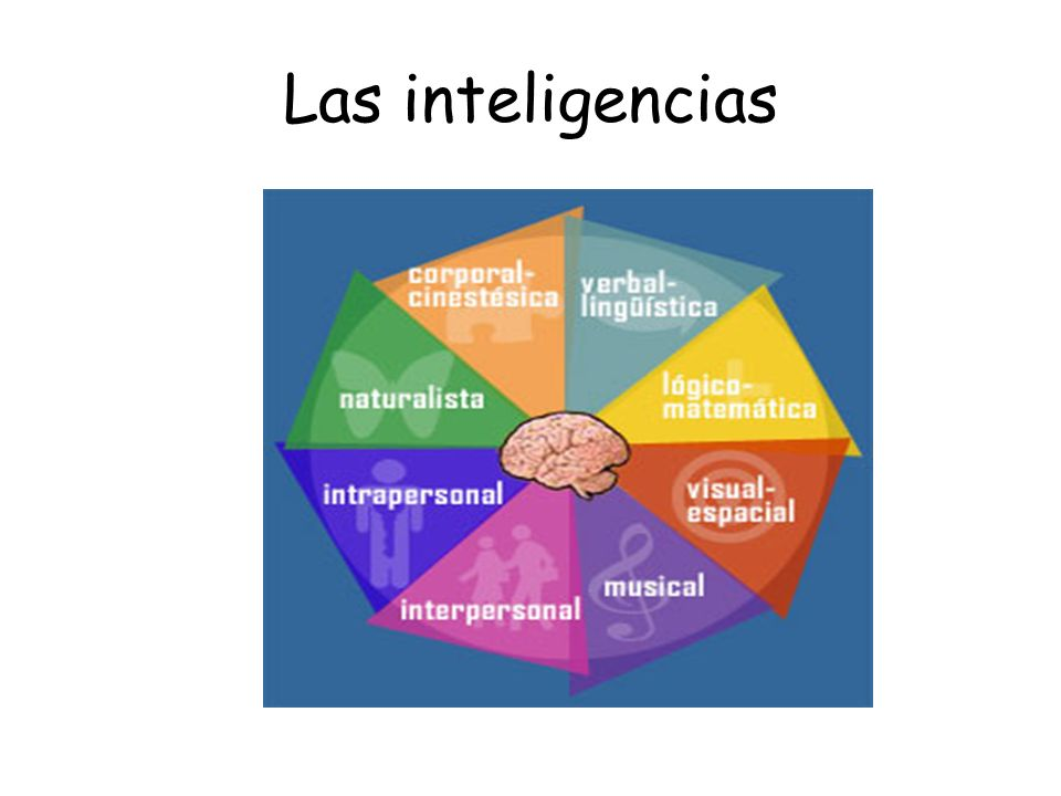 Las inteligencias