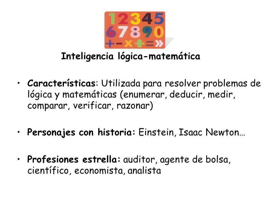 Inteligencia lógica-matemática