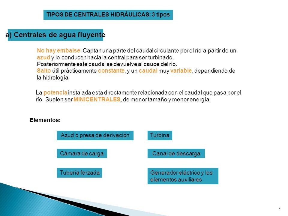 TIPOS DE CENTRALES HIDRÁULICAS: 3 tipos a) Centrales de agua fluyente