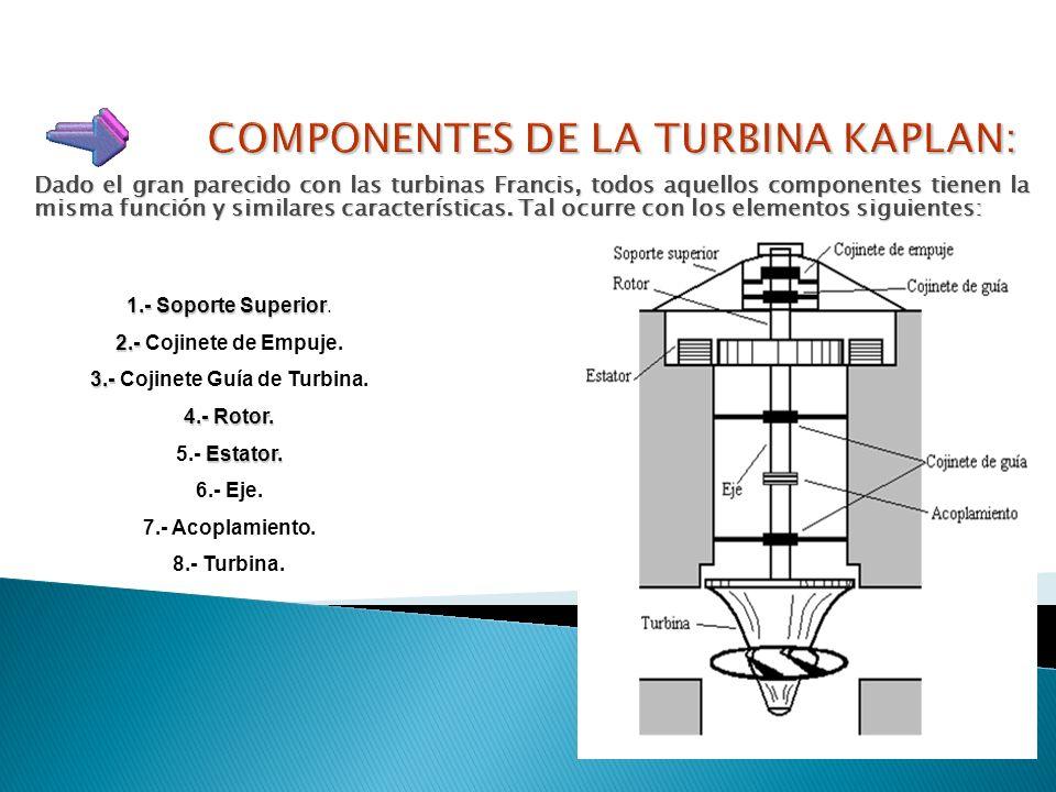 COMPONENTES DE LA TURBINA KAPLAN: