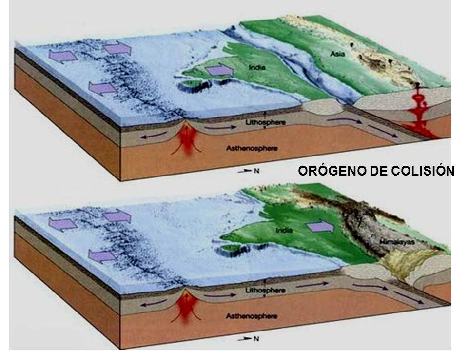 ORÓGENO DE COLISIÓN