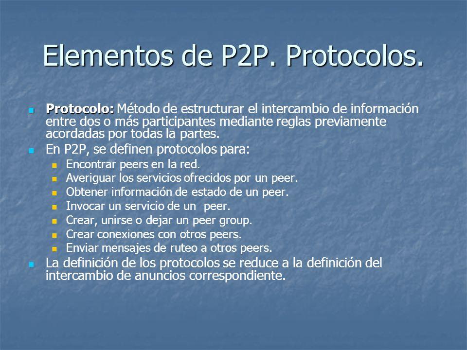 Elementos de P2P. Protocolos.