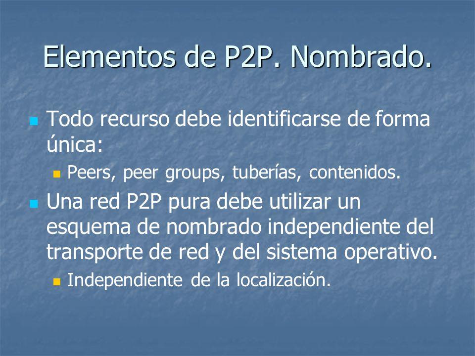 Elementos de P2P. Nombrado.