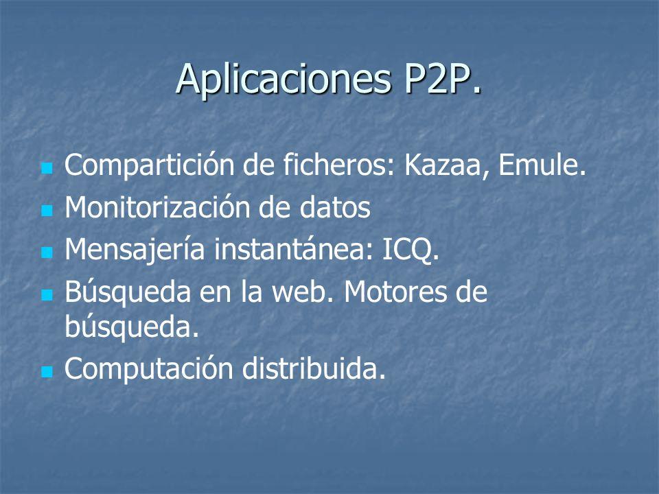 Aplicaciones P2P. Compartición de ficheros: Kazaa, Emule.