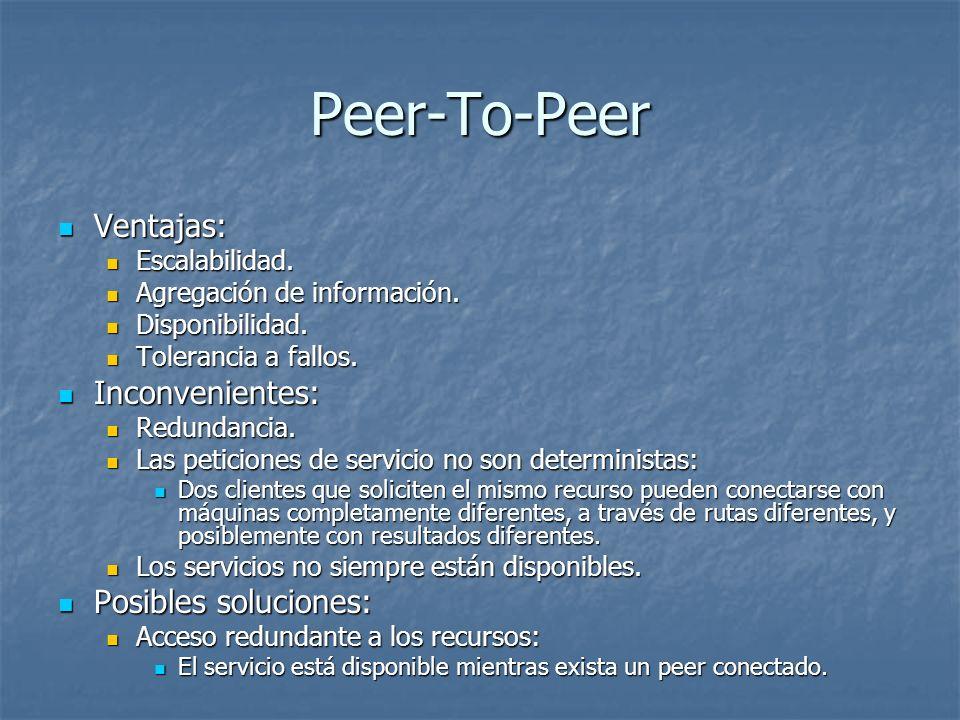 Peer-To-Peer Ventajas: Inconvenientes: Posibles soluciones: