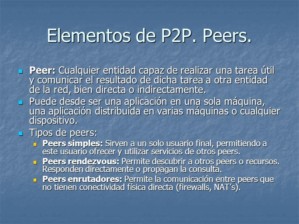 Elementos de P2P. Peers.