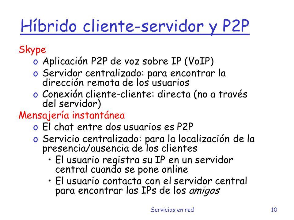 Híbrido cliente-servidor y P2P