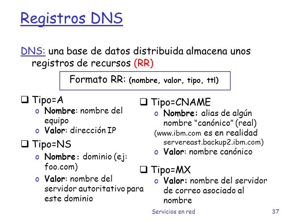 Formato RR: (nombre, valor, tipo, ttl)