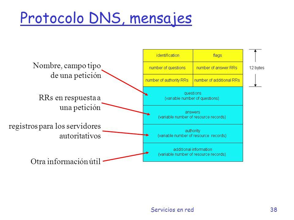 Protocolo DNS, mensajes