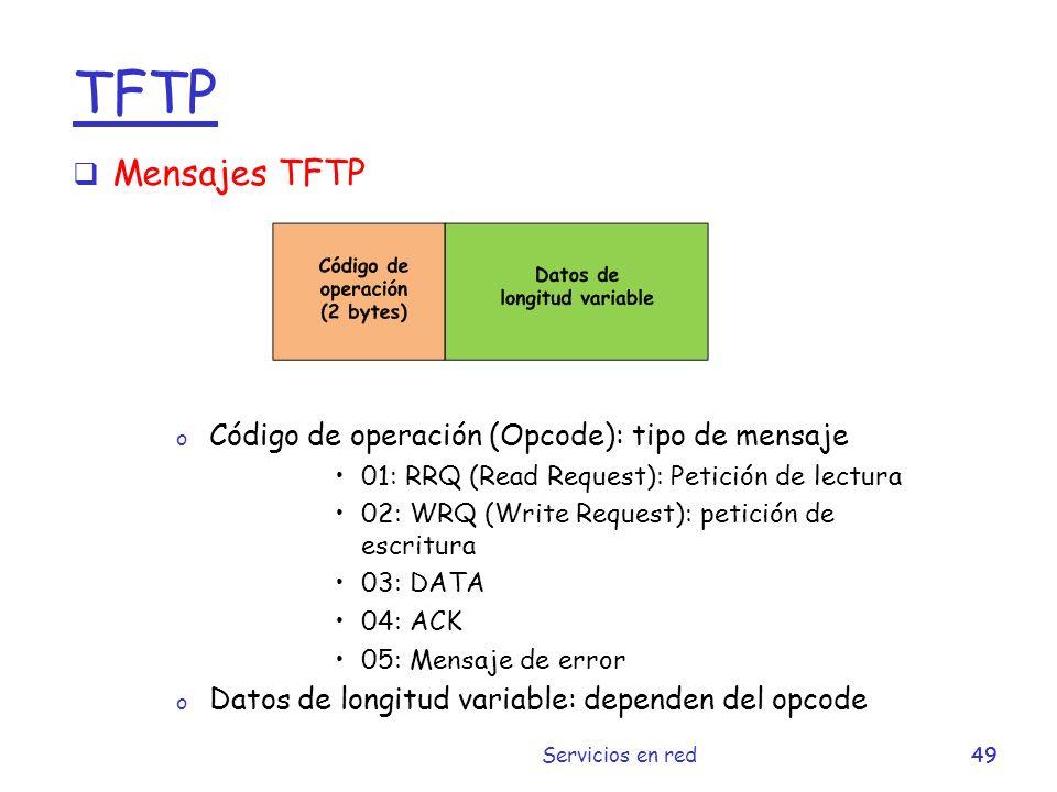 TFTP Mensajes TFTP Código de operación (Opcode): tipo de mensaje