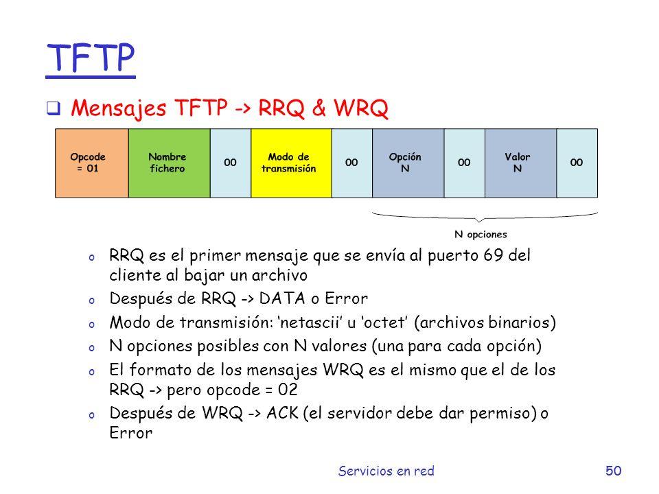 TFTP Mensajes TFTP -> RRQ & WRQ