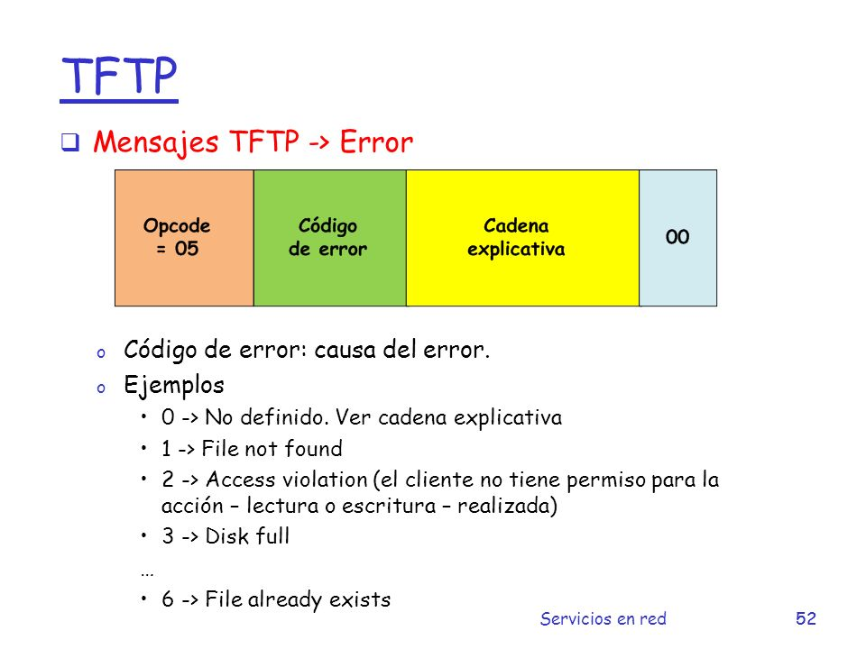 TFTP Mensajes TFTP -> Error Código de error: causa del error.