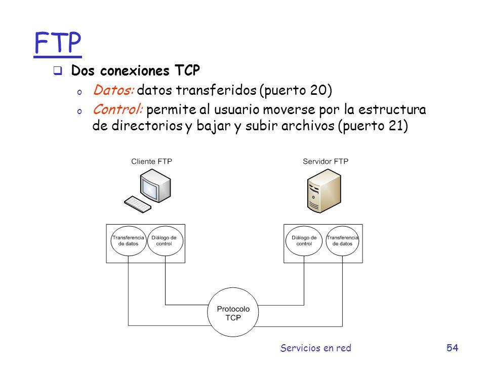 FTP Dos conexiones TCP Datos: datos transferidos (puerto 20)