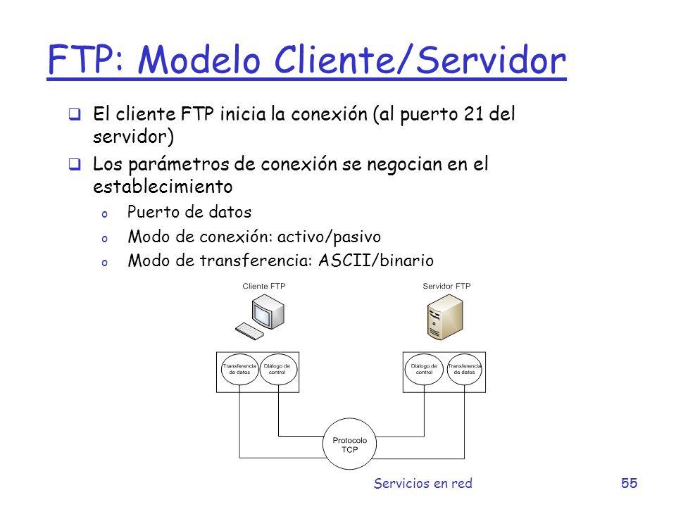 FTP: Modelo Cliente/Servidor