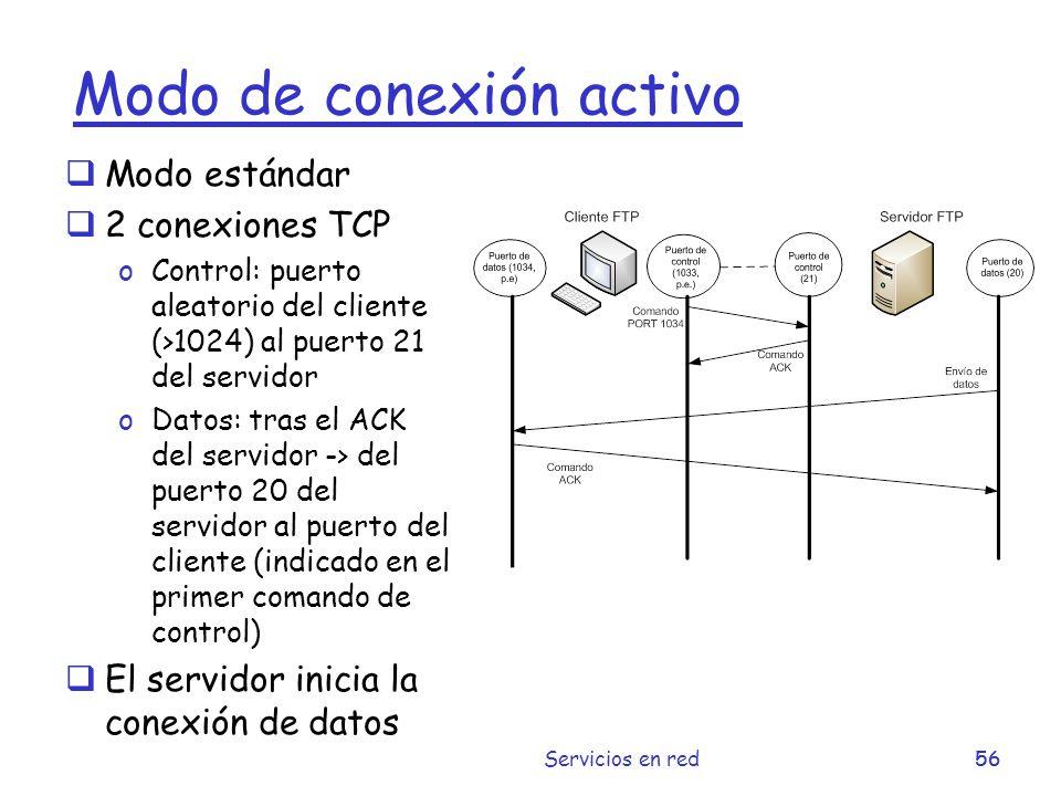 Modo de conexión activo