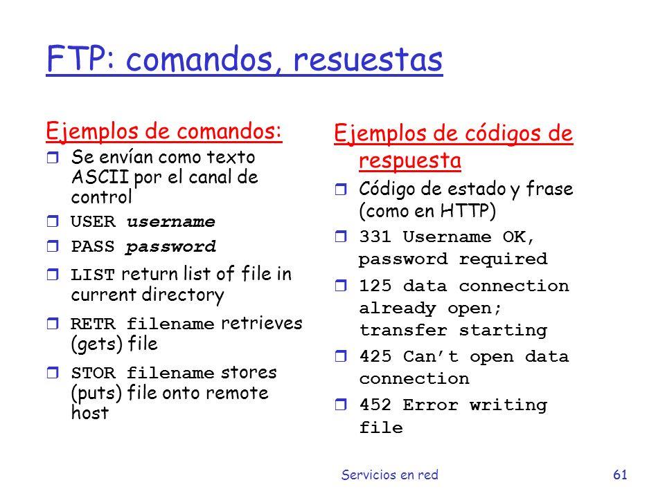 FTP: comandos, resuestas