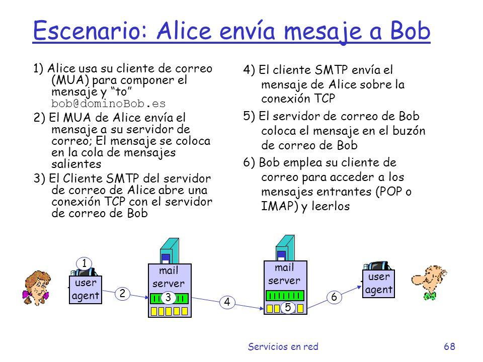 Escenario: Alice envía mesaje a Bob