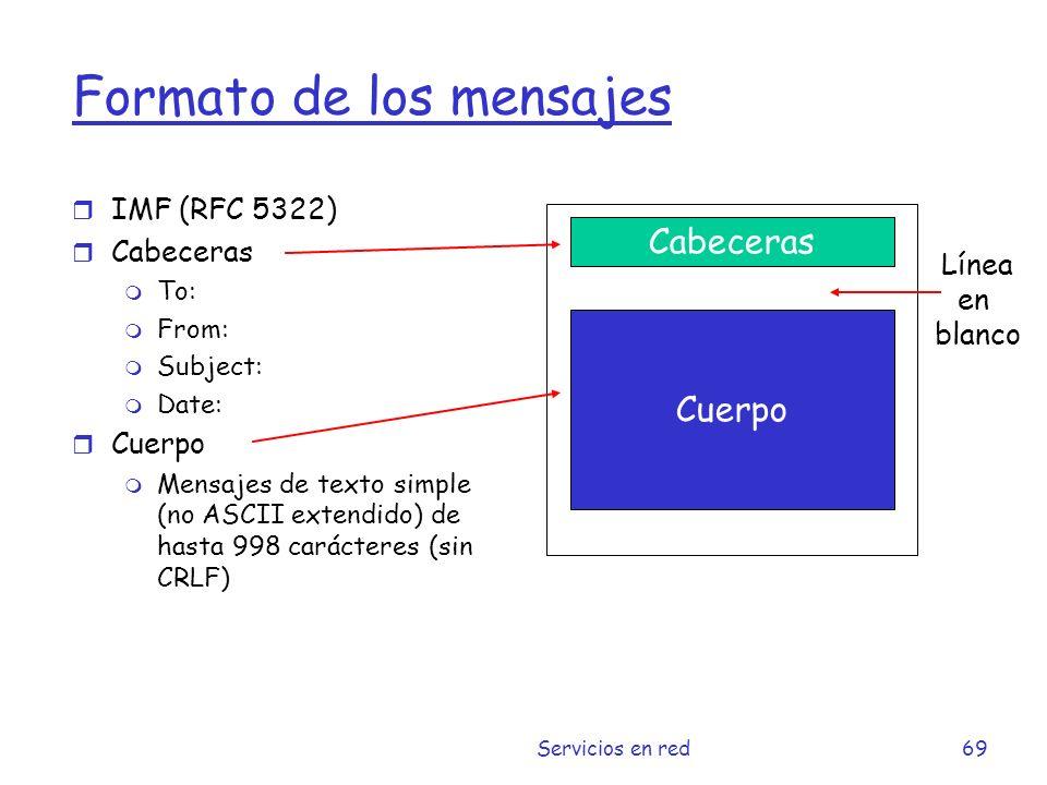 Formato de los mensajes