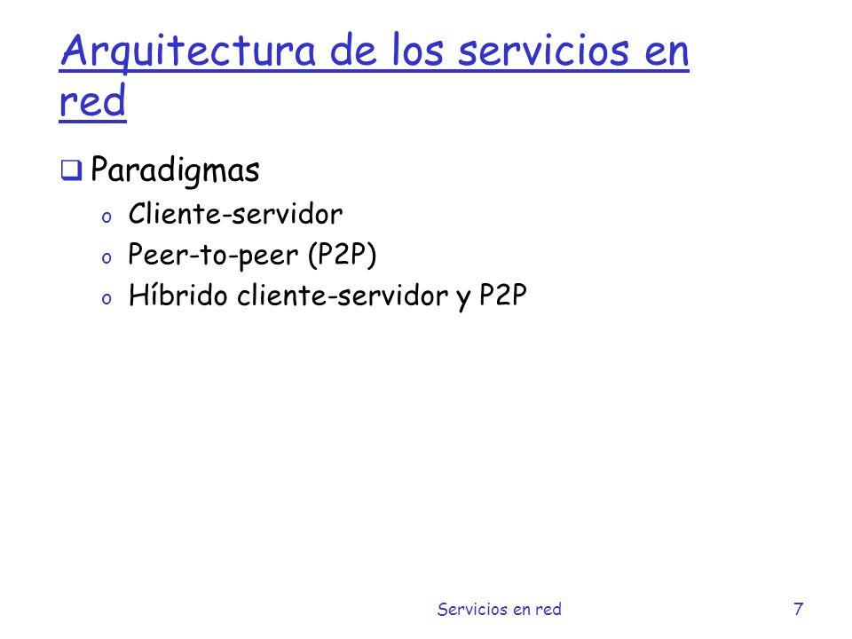 Arquitectura de los servicios en red