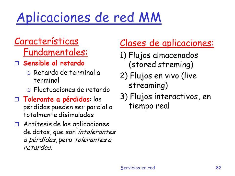 Aplicaciones de red MM Características Fundamentales: