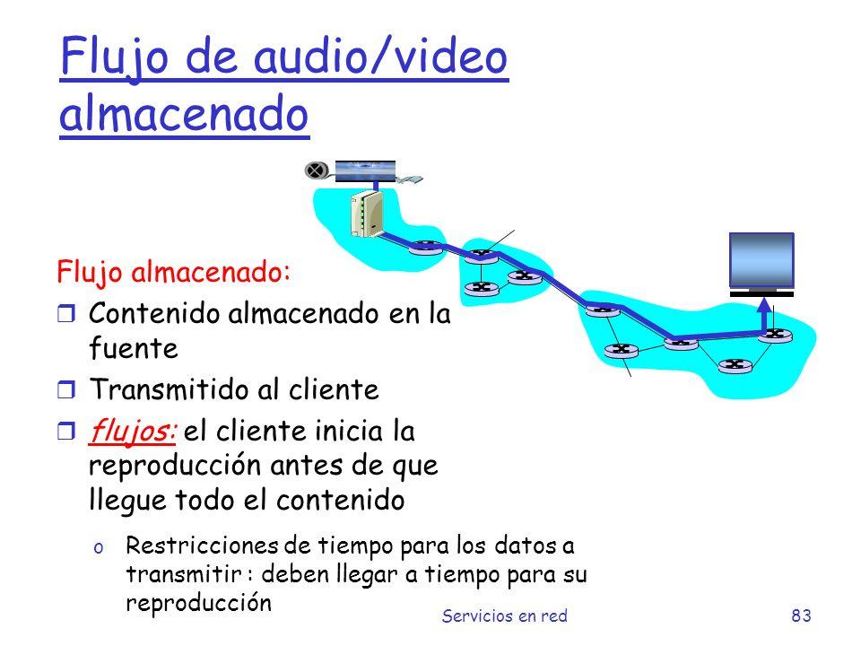Flujo de audio/video almacenado