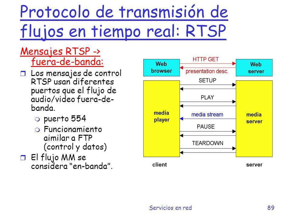Protocolo de transmisión de flujos en tiempo real: RTSP