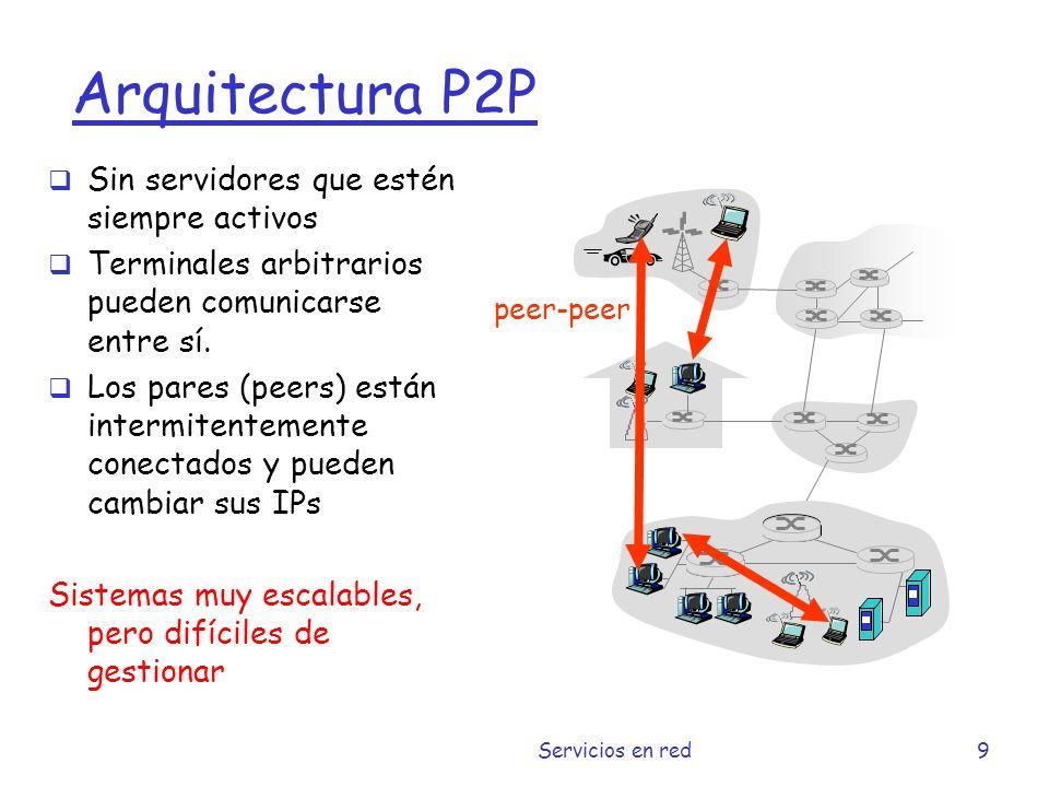 Arquitectura P2P Sin servidores que estén siempre activos