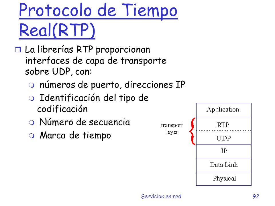 Protocolo de Tiempo Real(RTP)
