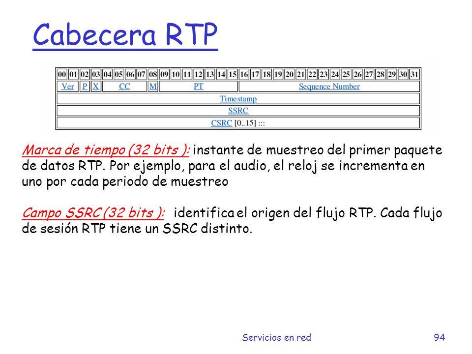 Cabecera RTP