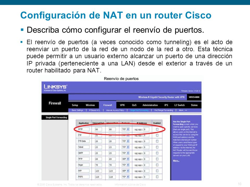 Configuración de NAT en un router Cisco