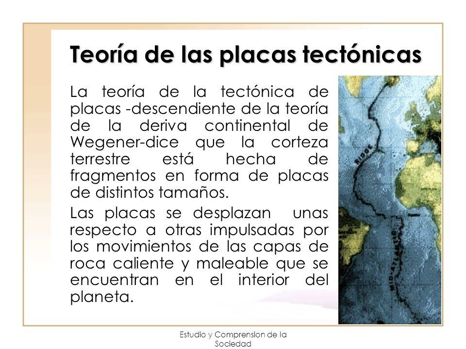 Teoría de las placas tectónicas