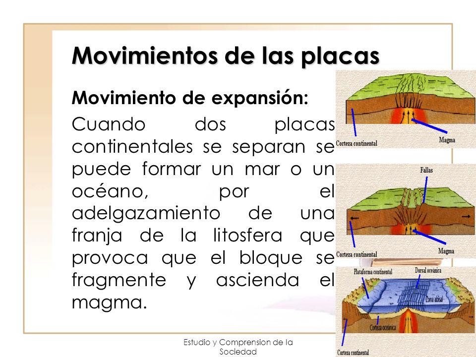 Movimientos de las placas