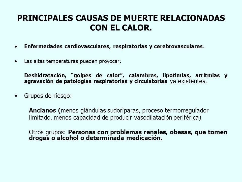 PRINCIPALES CAUSAS DE MUERTE RELACIONADAS CON EL CALOR.