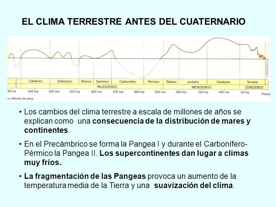 EL CLIMA TERRESTRE ANTES DEL CUATERNARIO