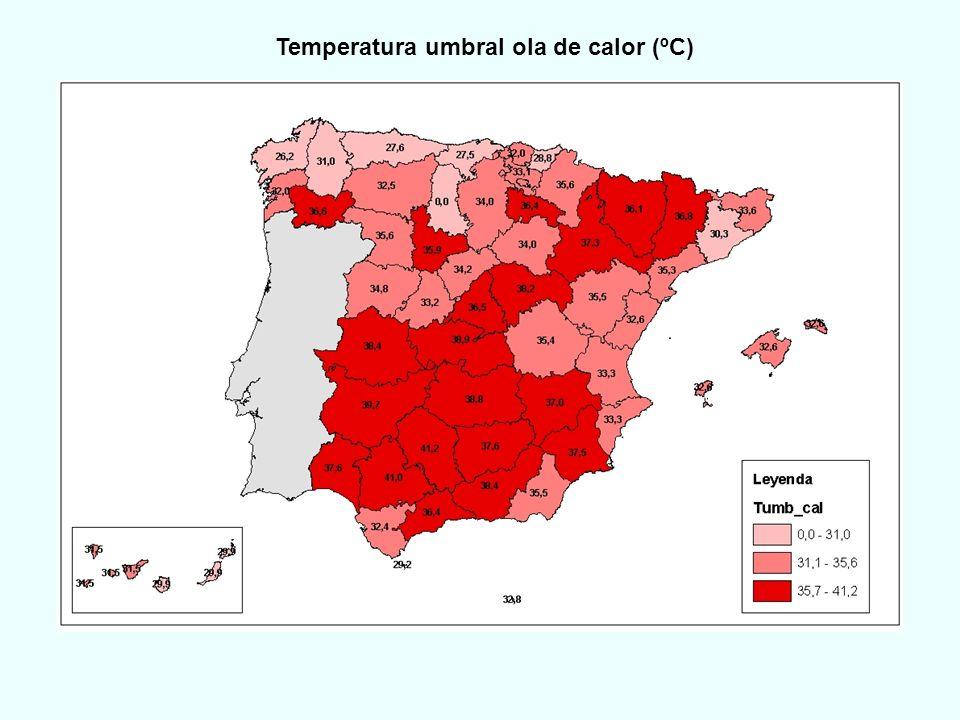 Temperatura umbral ola de calor (ºC)