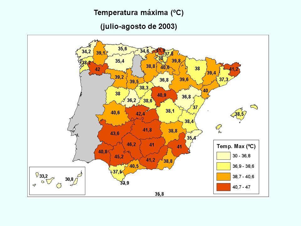 Temperatura máxima (ºC)
