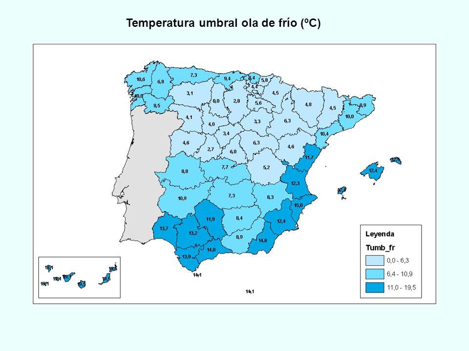 Temperatura umbral ola de frío (ºC)