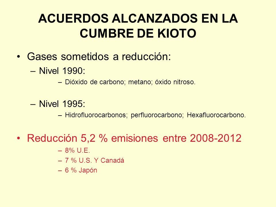 ACUERDOS ALCANZADOS EN LA CUMBRE DE KIOTO