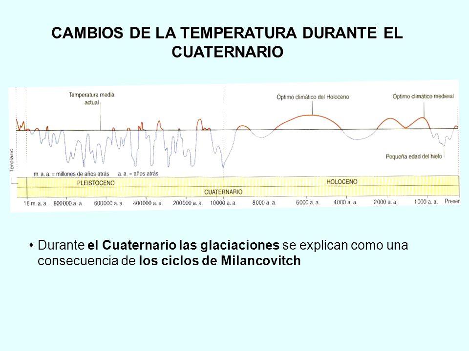 CAMBIOS DE LA TEMPERATURA DURANTE EL CUATERNARIO