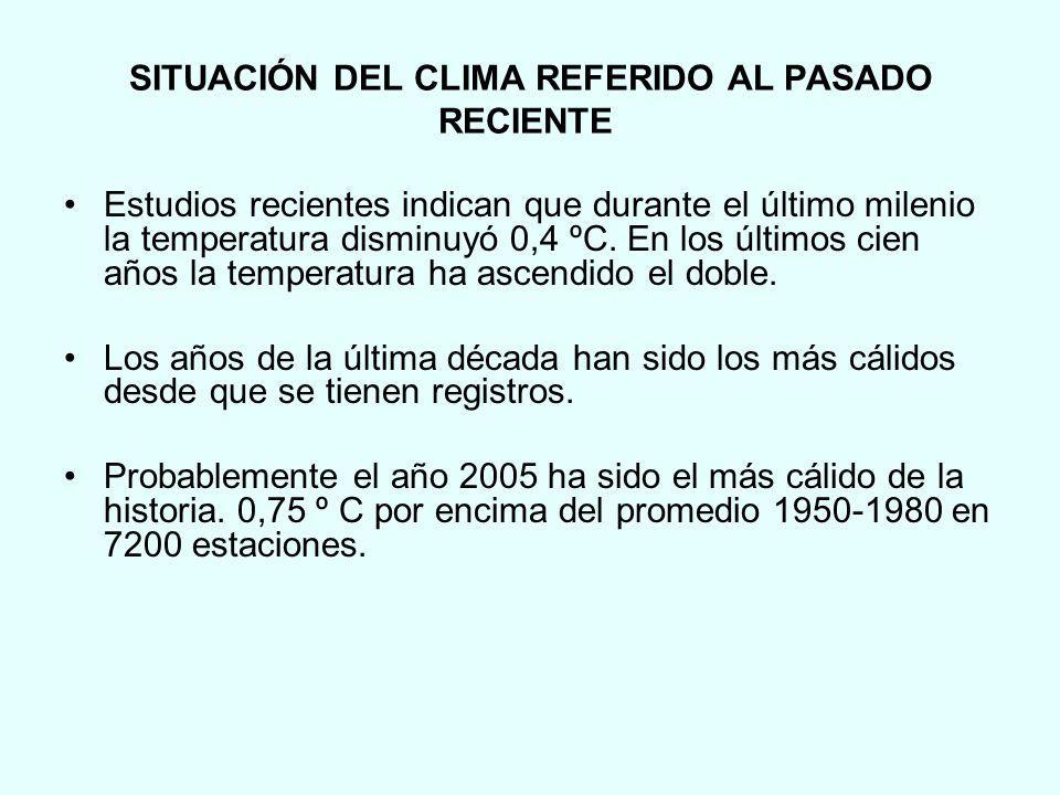SITUACIÓN DEL CLIMA REFERIDO AL PASADO RECIENTE.
